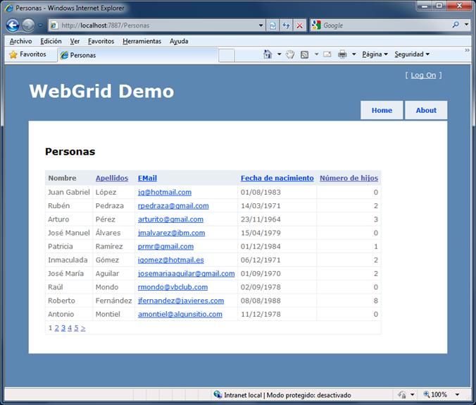 WebGrid, con las columnas con formato