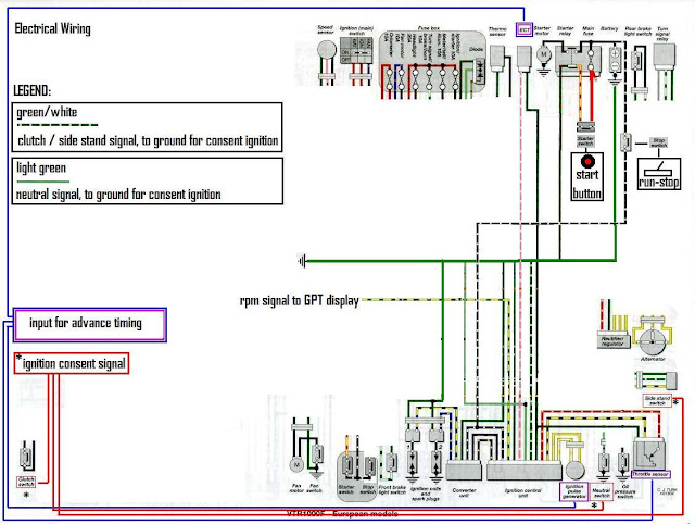 Hot grips wiring diagram plate diagrams