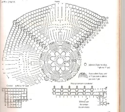 غطاء القرن والمخدات بالكروشية مفارش كروشية مربعة الشكل اغطية كروشية للمخدات