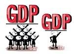 GDP是个什么玩意