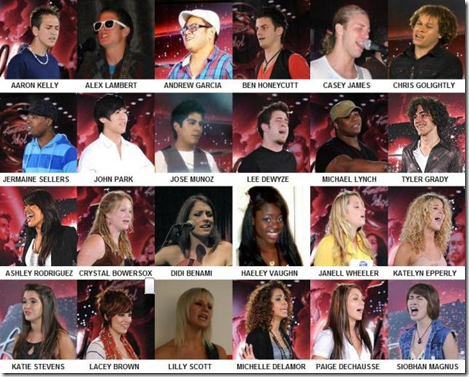 American Idol 9 Top 24 Finalists Photos