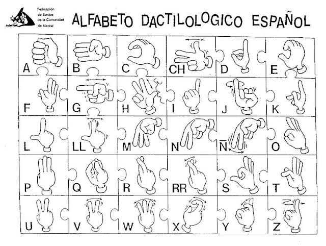 Alfabeto Con La Mano Alfabeto Dactilologico