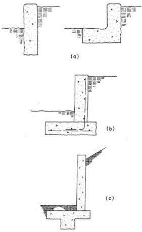 retaining wall design principles - Concrete Retaining Wall Design Example