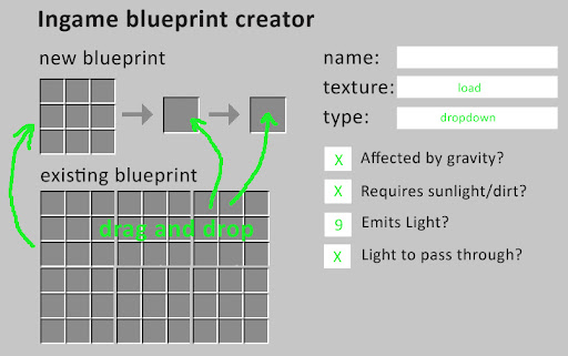Minecraft House Blueprints Maker Images Frompo