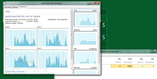 win8taskmanager