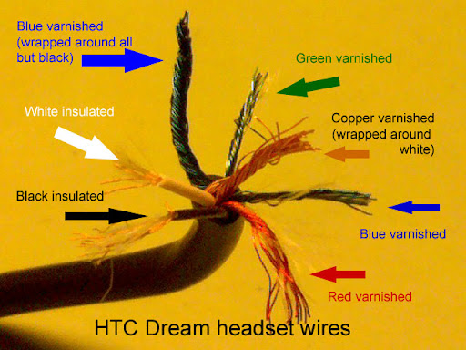 headset wiring? - PPCGeeks on