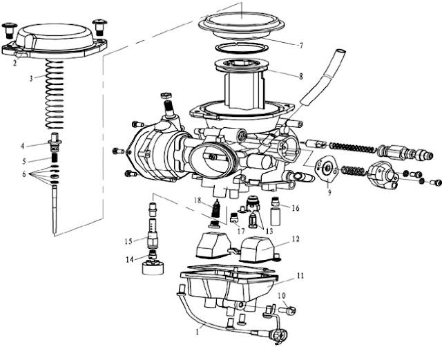 atv info service atv honda carburettor diagram rh atvinfoservicemanuals blogspot com Yamaha ATV DRZ 400