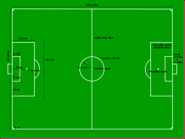 800px-Football_pitch_metric