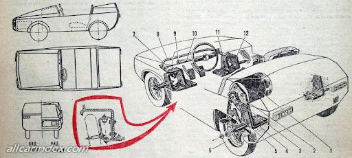 ED-3 (ЭД-3)