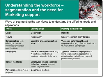 workforce differentiation Workforce segmentation and differentiation: focusing on key talent to achieve superior results many business executives are familiar with the 80/20.