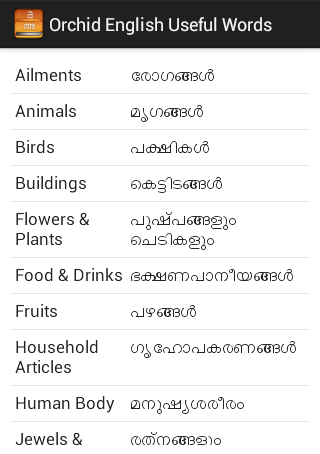 English Malayalam Useful Words - Android Apps on Google Play