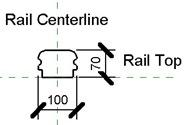 Revit Railing Handle