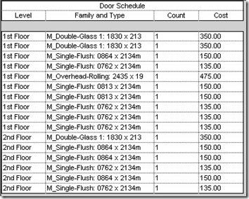 door schedule raw