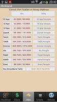 Screenshot of Altın Fiyatları Döviz Kurları
