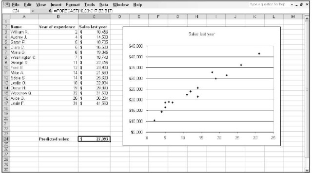 Using Prediction and Probability Functions in Excel
