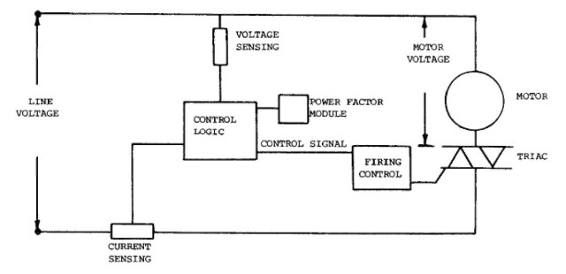 POWER FACTOR MOTOR CONTROLLERS (Electric Motor)
