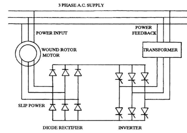 Static Inverter Wiring Diagram : Wiring diagram color coding by jorge menchu kenwood car