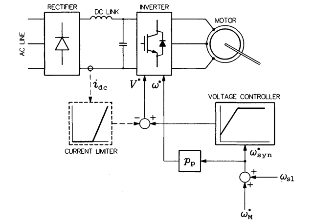 Open And Closed Circuits Background