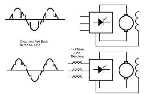 Power Inverter Terminals