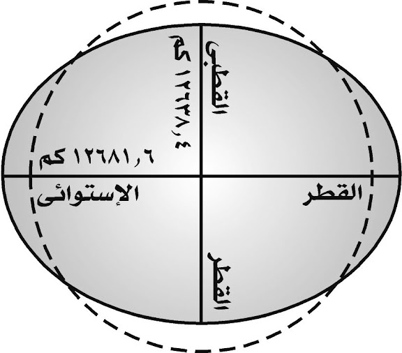 دحاها Hashtag On Twitter 0