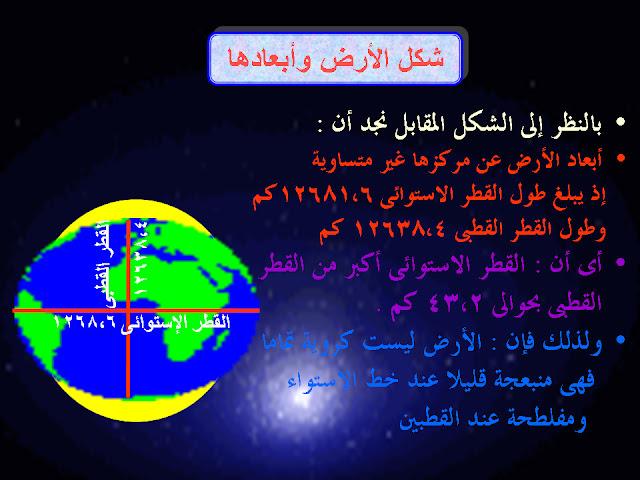 المعنى الحقيقي لـ والأرض 1