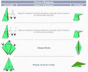 Tipos de pliegues 3.JPG