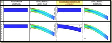 Static Vs Dynamic Finite Element Analysis | MECHANICAL DESIGN TOOLS