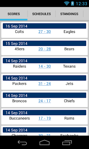 Football NFL Score 2015