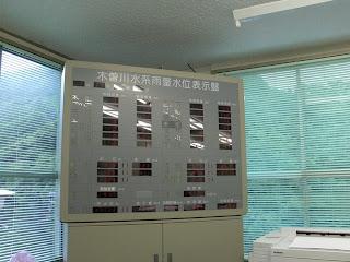 木曽川水系雨量水位表示盤