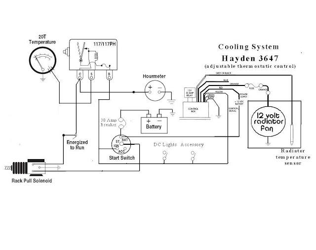 3 Phase Diesel Generator Wiring Diagram : Lister diesel generator wiring diagram somurich