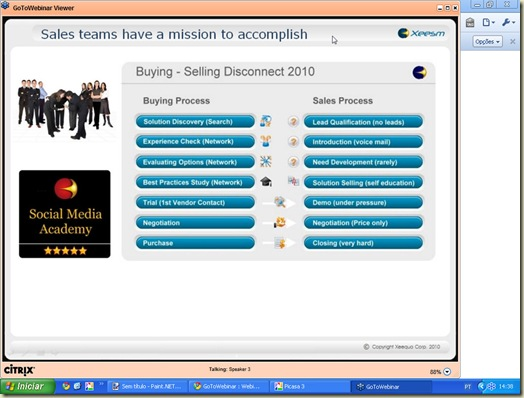 Social Buying Selling Disconnect