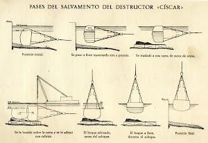 Planos del libro COMISION DE LA ARMADA PARA SALVAMENTO DE BUQUES.jpg