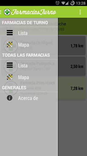 Farmacias Turno Argentina