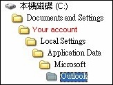 Outlook_personl_folder_directory