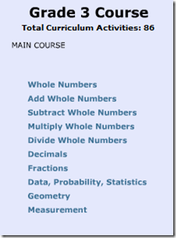 Mathletics 1
