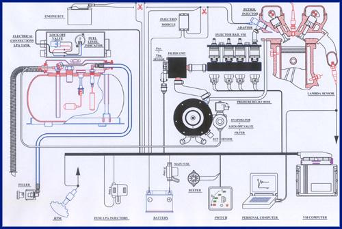 Wk Hemi Engine Compartment Diagram