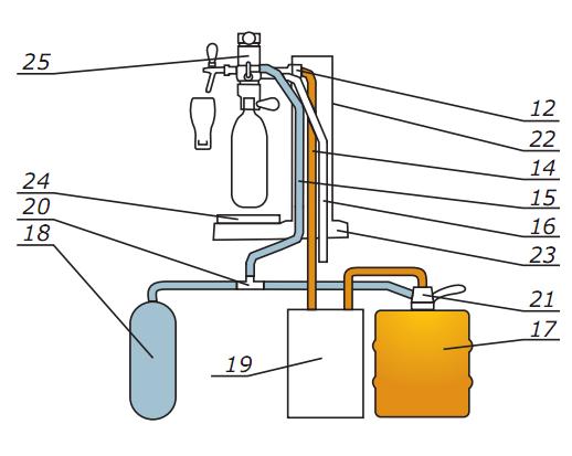схема подключения пивного оборудования в точке по розливу живого пива