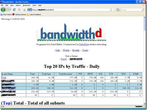 Rolfsa's Weblog: pfsense Monitoring (rate vs  darkstat vs  bandwidthd)
