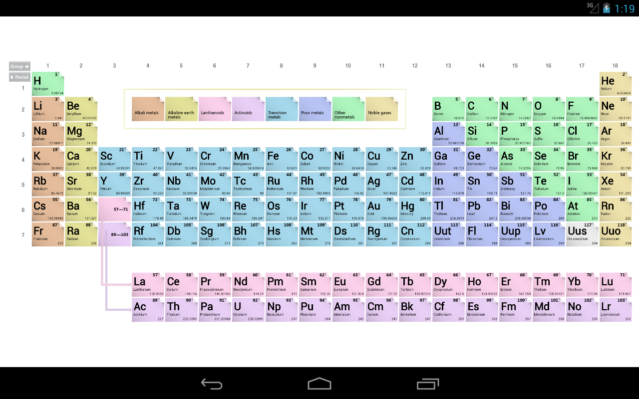 Periodic table revenue download estimates google play store periodic table revenue download estimates google play store norway urtaz Gallery