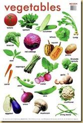 Fruit amp Nut Seasonality Chart