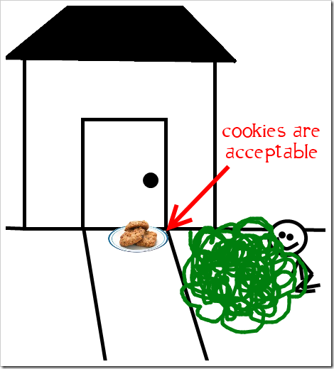 cookies are acceptable