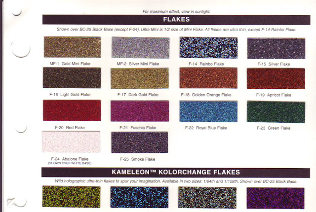 Scan on 2006 Mercury Montego Colors