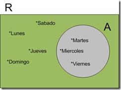 Representacin grfica de conjuntos ciencia explicada diagrama de venn 3 ccuart Image collections