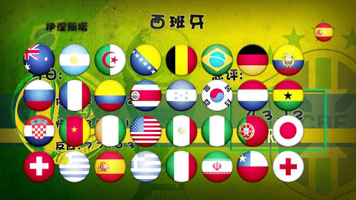 世界杯每日球星战力
