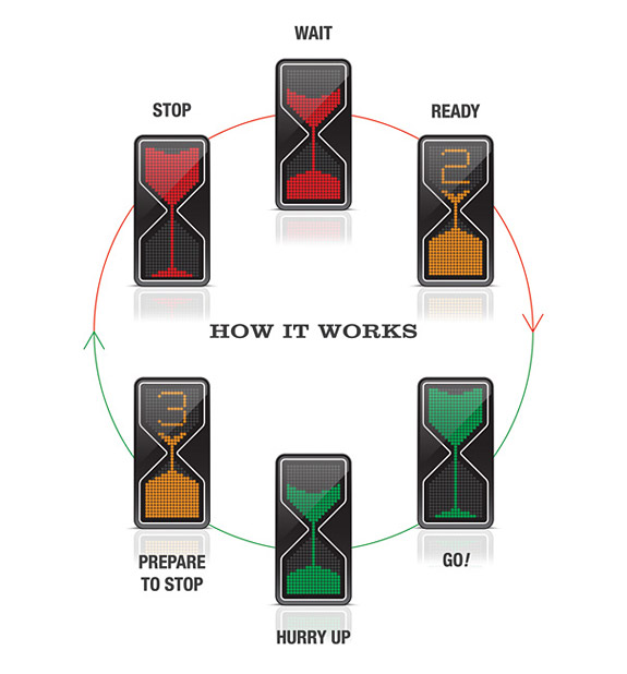 Captivating Would You Replace The Current Classical Stoplights With These New Sand Glass  Traffic Lights? Nice Look