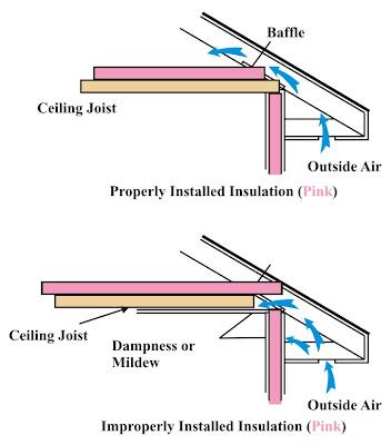 The Energy Defender Attic Insulation
