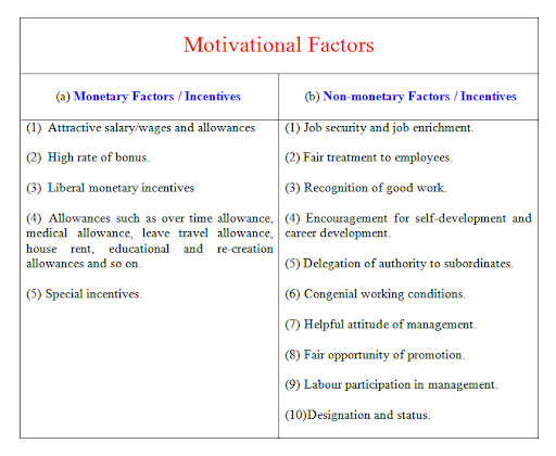 motivational theories in organizational behaviour