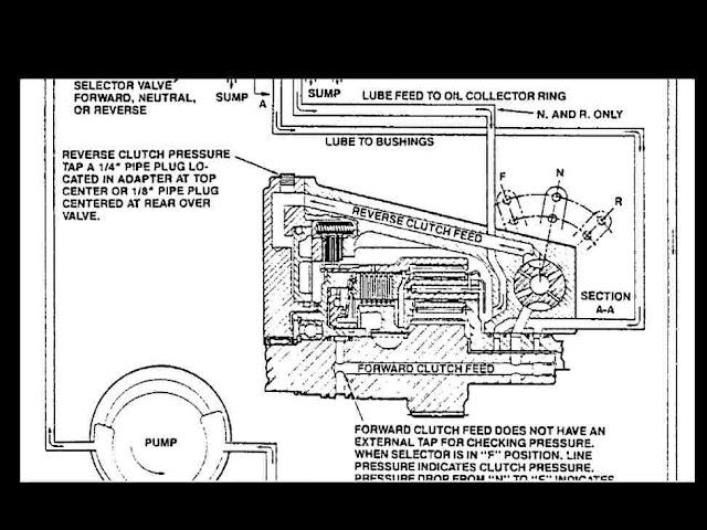 VELVET DRIVE 71c 72c BOAT MARINE TRANSMISSION MANUAL Hydraulic Direct Drive  71 C