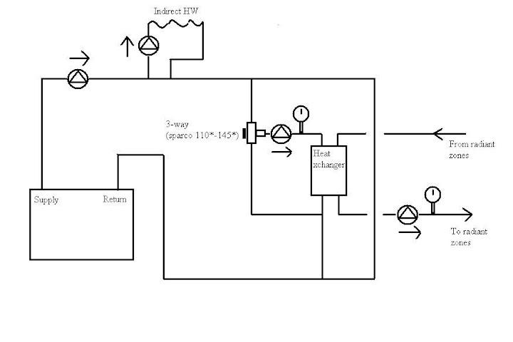 Hydronic Heating Modern Hydronic Heating Siegenthaler Pdf