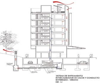 arquitectura-bioclimatica-sostenible-edificio-vivienda